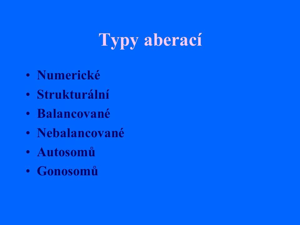 Typy aberací Numerické Strukturální Balancované Nebalancované Autosomů