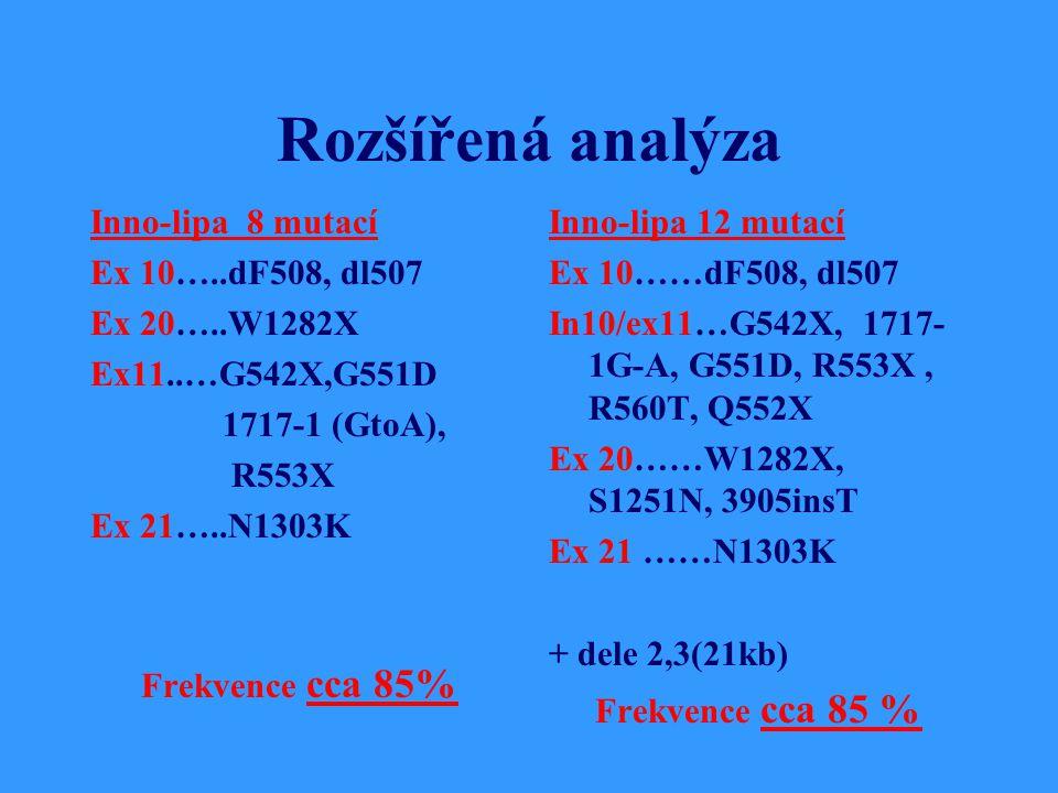 Rozšířená analýza Inno-lipa 8 mutací Ex 10…..dF508, dl507
