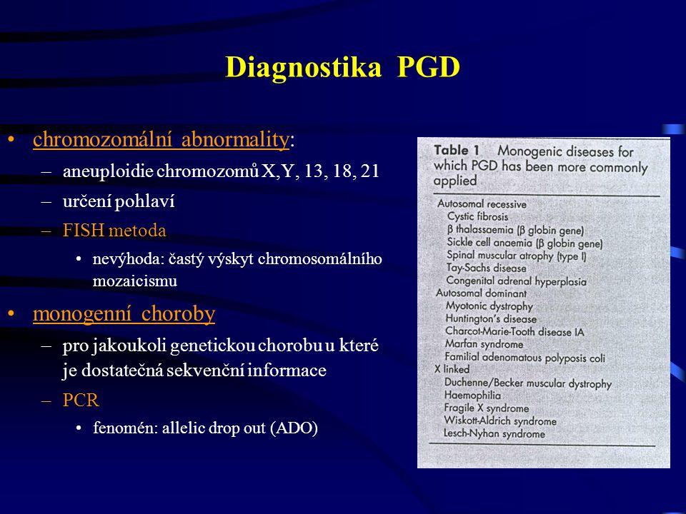 Diagnostika PGD chromozomální abnormality: monogenní choroby