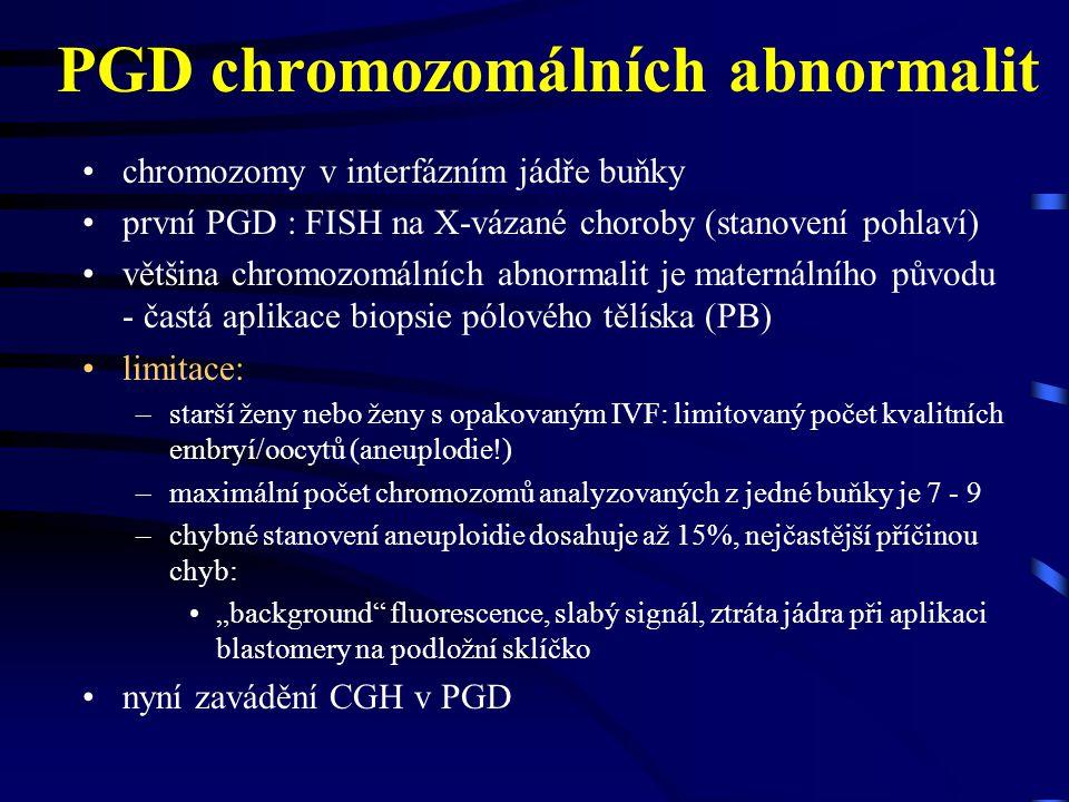 PGD chromozomálních abnormalit