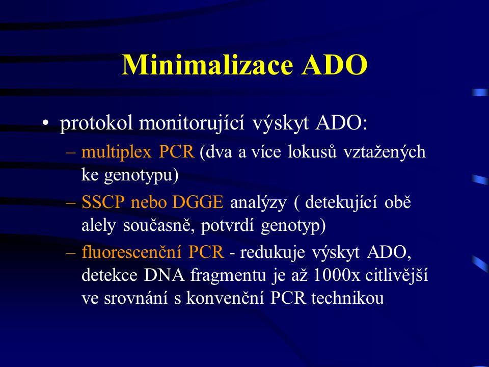 Minimalizace ADO protokol monitorující výskyt ADO: