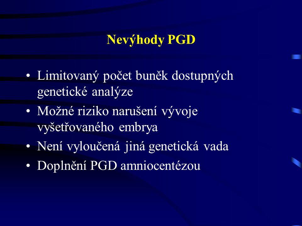 Nevýhody PGD Limitovaný počet buněk dostupných genetické analýze. Možné riziko narušení vývoje vyšetřovaného embrya.