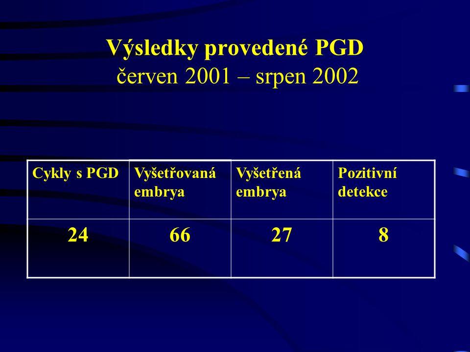 Výsledky provedené PGD červen 2001 – srpen 2002