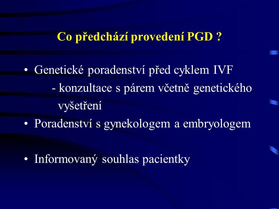 Co předchází provedení PGD