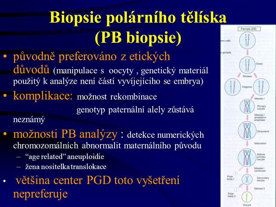 Biopsie polárního tělíska (PB biopsie)