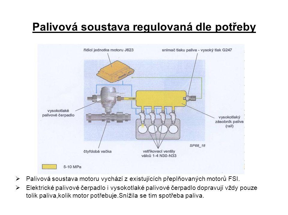 Palivová soustava regulovaná dle potřeby
