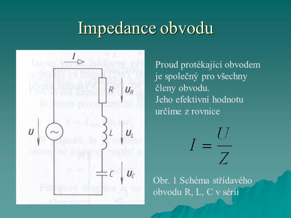 Impedance obvodu Proud protékající obvodem je společný pro všechny členy obvodu. Jeho efektivní hodnotu určíme z rovnice.