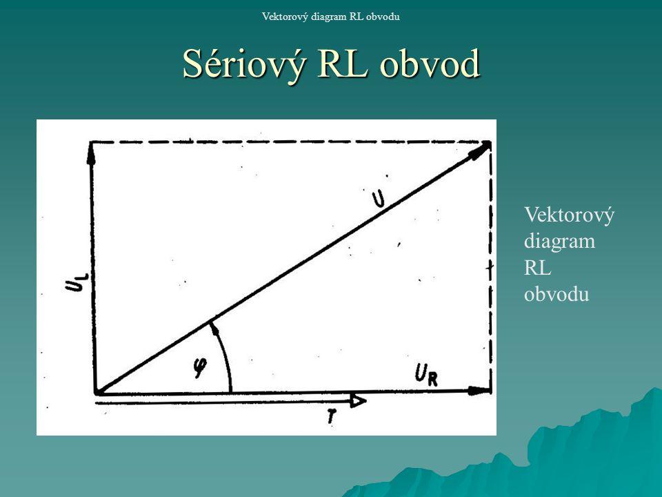Vektorový diagram RL obvodu