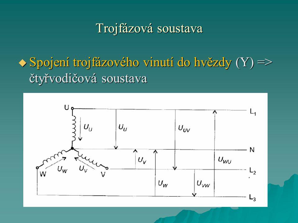 Trojfázová soustava Spojení trojfázového vinutí do hvězdy (Y) => čtyřvodičová soustava
