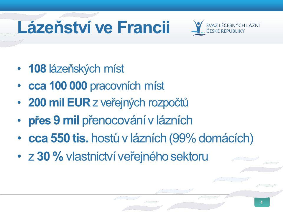 Lázeňství ve Francii cca 550 tis. hostů v lázních (99% domácích)
