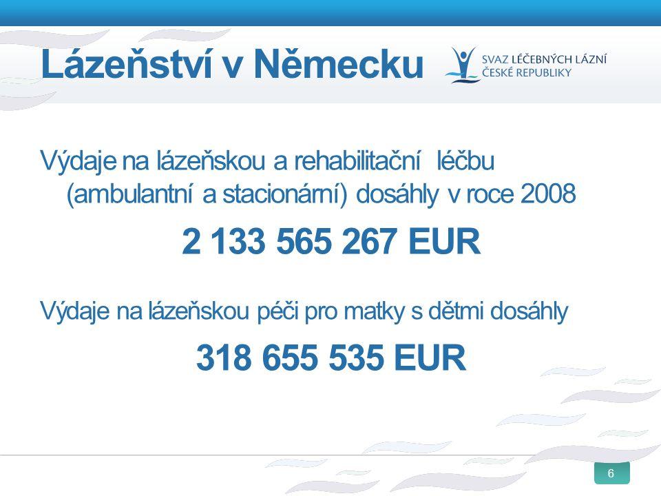 Lázeňství v Německu 2 133 565 267 EUR 318 655 535 EUR