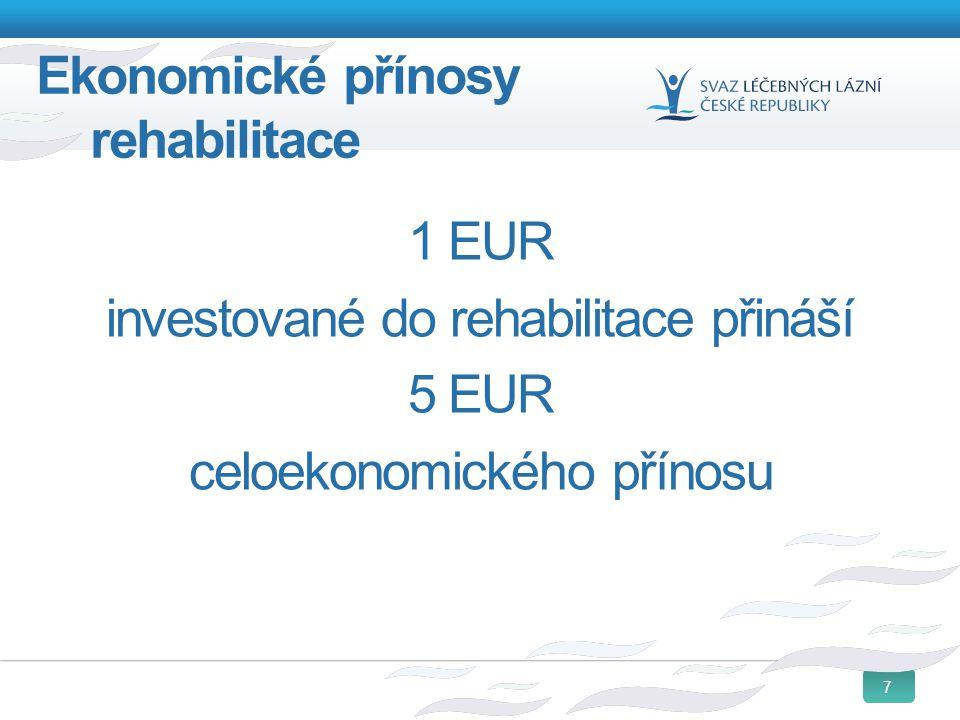Ekonomické přínosy rehabilitace