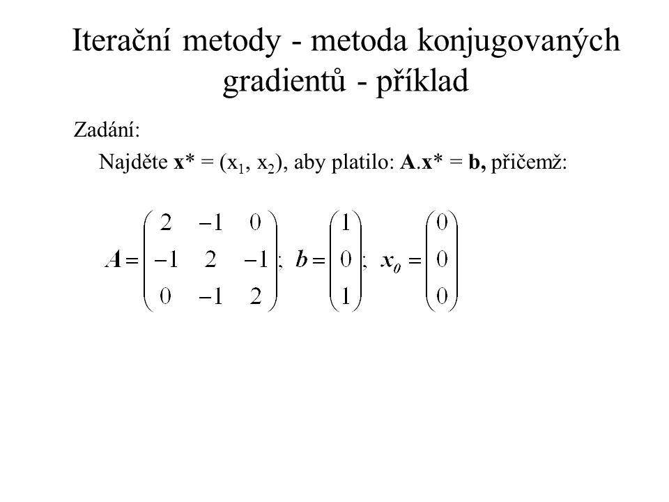 Iterační metody - metoda konjugovaných gradientů - příklad
