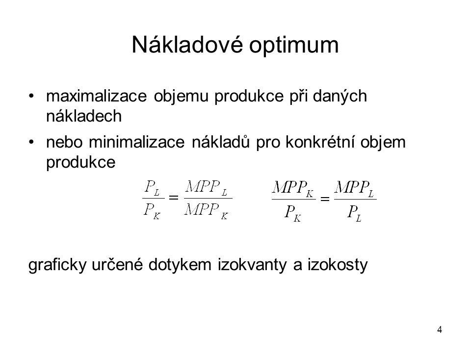 Nákladové optimum maximalizace objemu produkce při daných nákladech