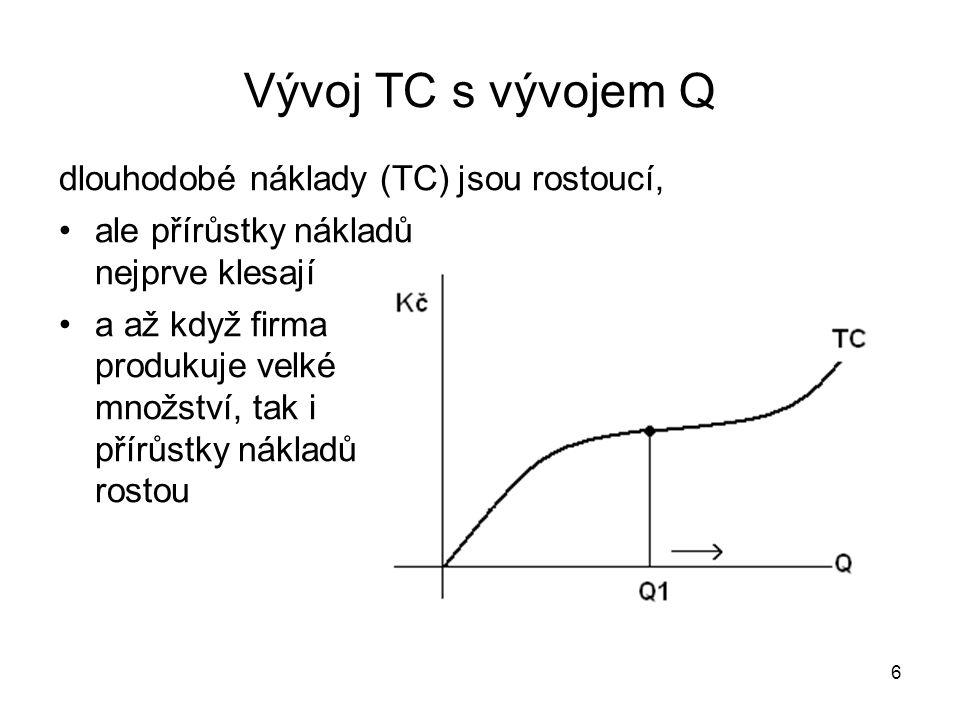 Vývoj TC s vývojem Q dlouhodobé náklady (TC) jsou rostoucí,