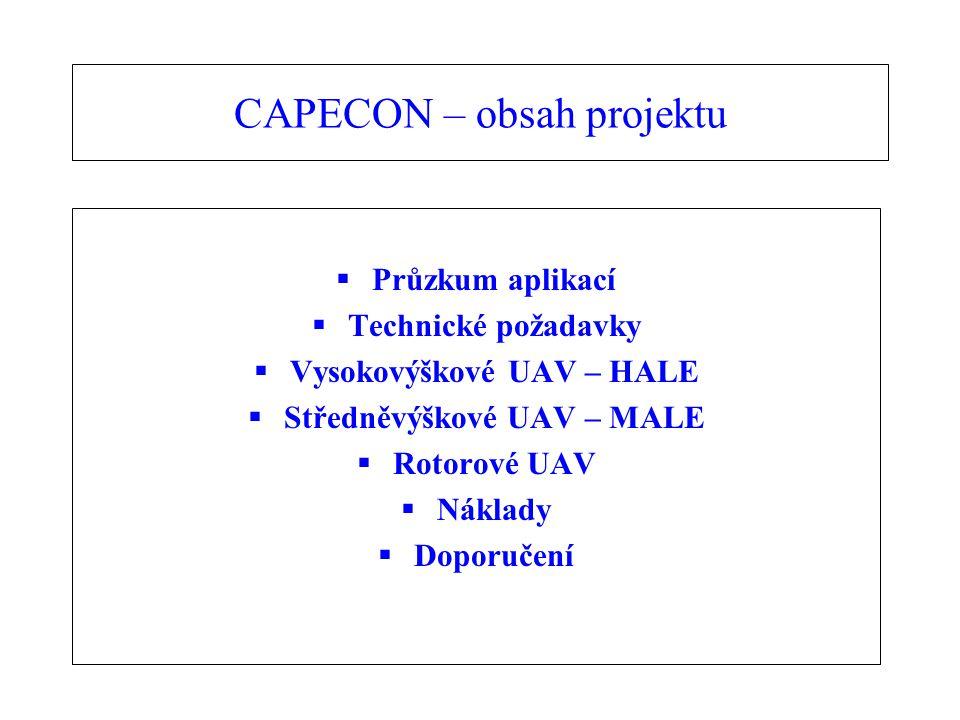 CAPECON – obsah projektu