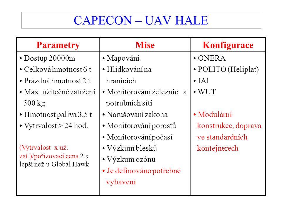 CAPECON – UAV HALE Parametry Mise Konfigurace Dostup 20000m