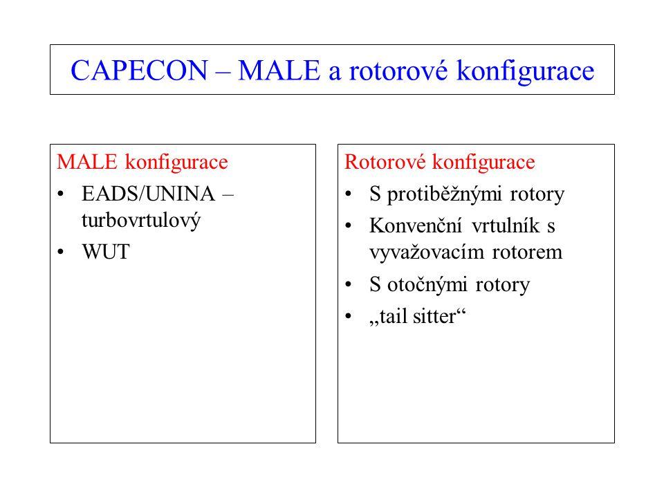 CAPECON – MALE a rotorové konfigurace
