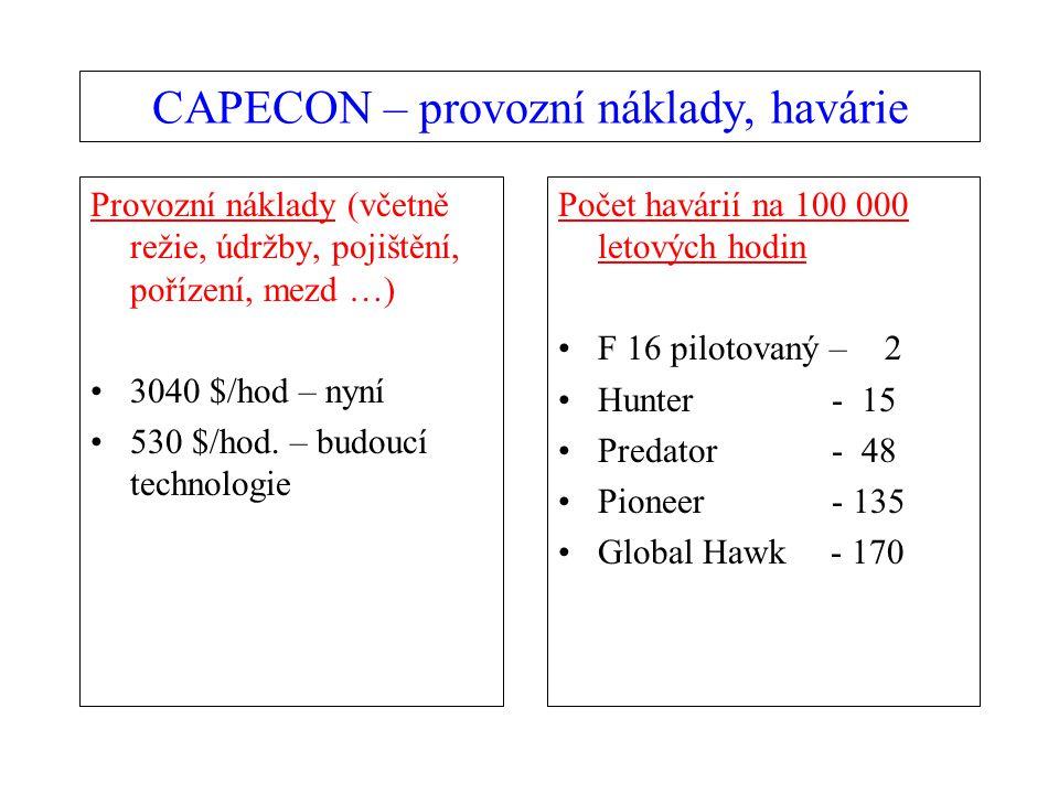 CAPECON – provozní náklady, havárie