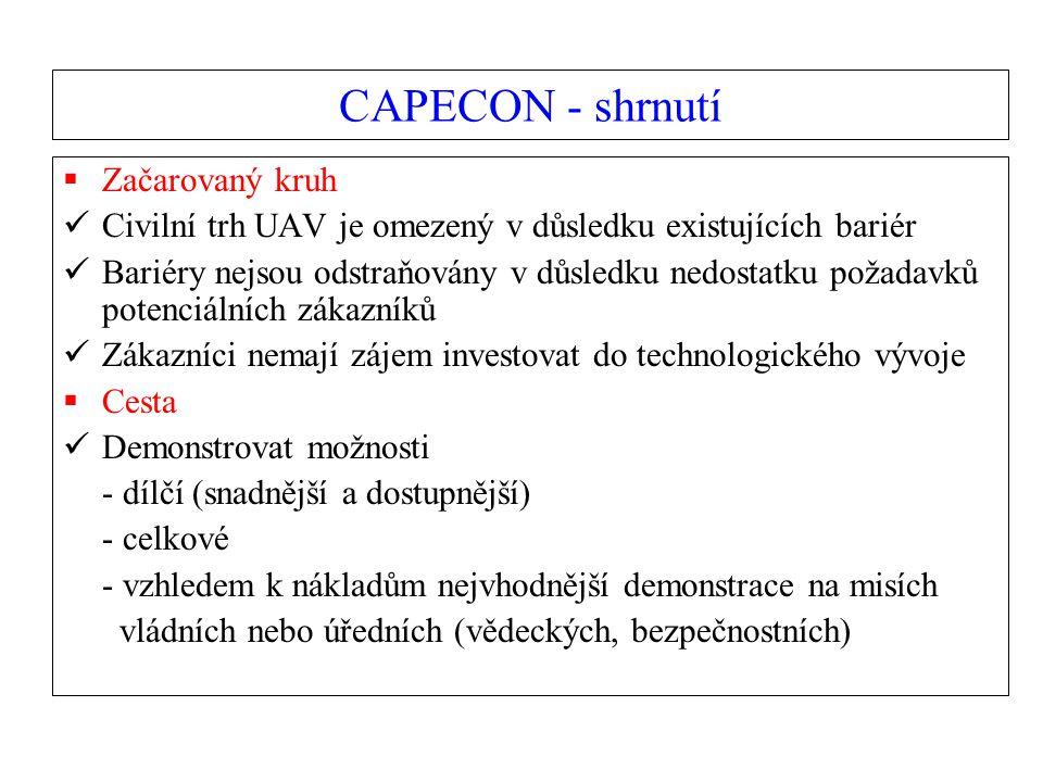 CAPECON - shrnutí Začarovaný kruh
