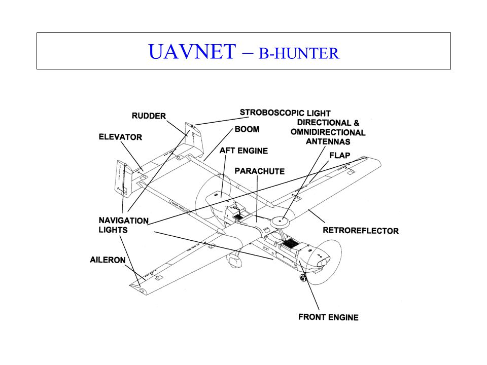 UAVNET – B-HUNTER