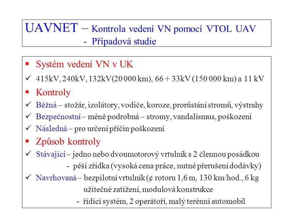 UAVNET – Kontrola vedení VN pomocí VTOL UAV - Případová studie