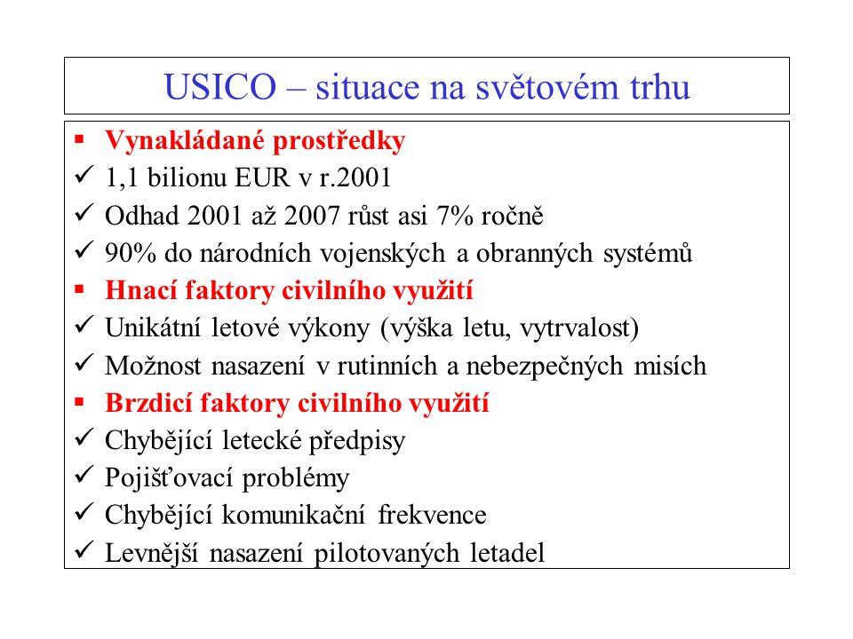 USICO – situace na světovém trhu