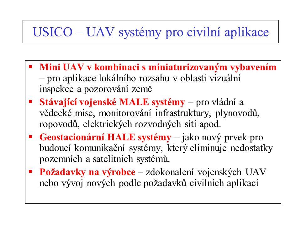 USICO – UAV systémy pro civilní aplikace