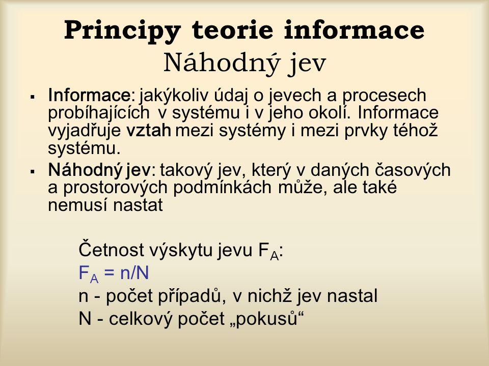 Principy teorie informace Náhodný jev