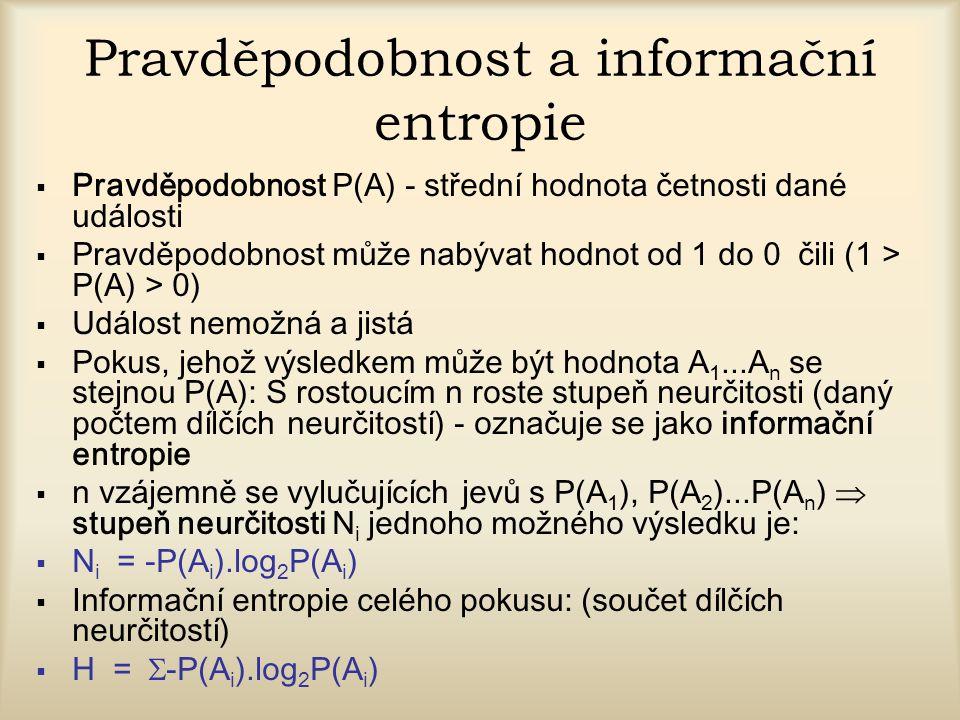 Pravděpodobnost a informační entropie