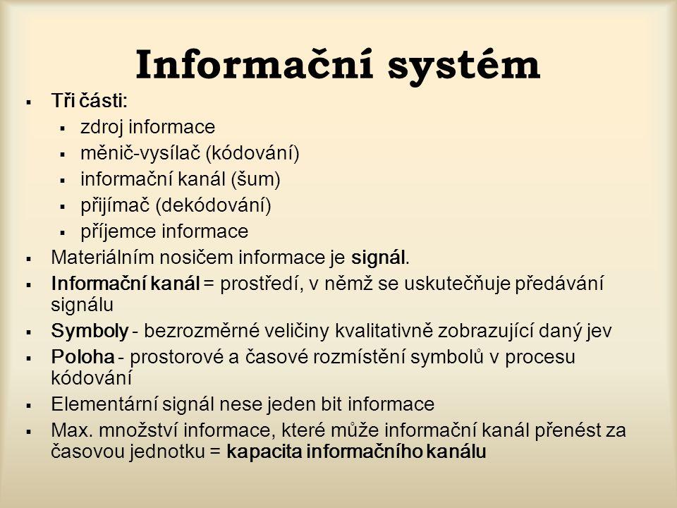 Informační systém Tři části: zdroj informace měnič-vysílač (kódování)