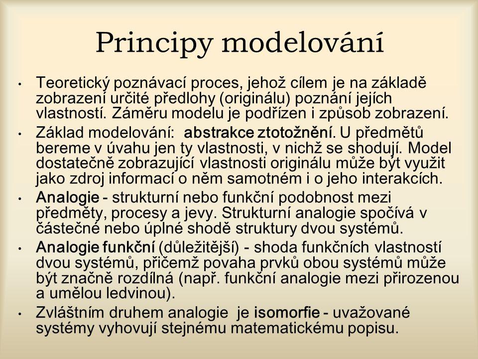 Principy modelování