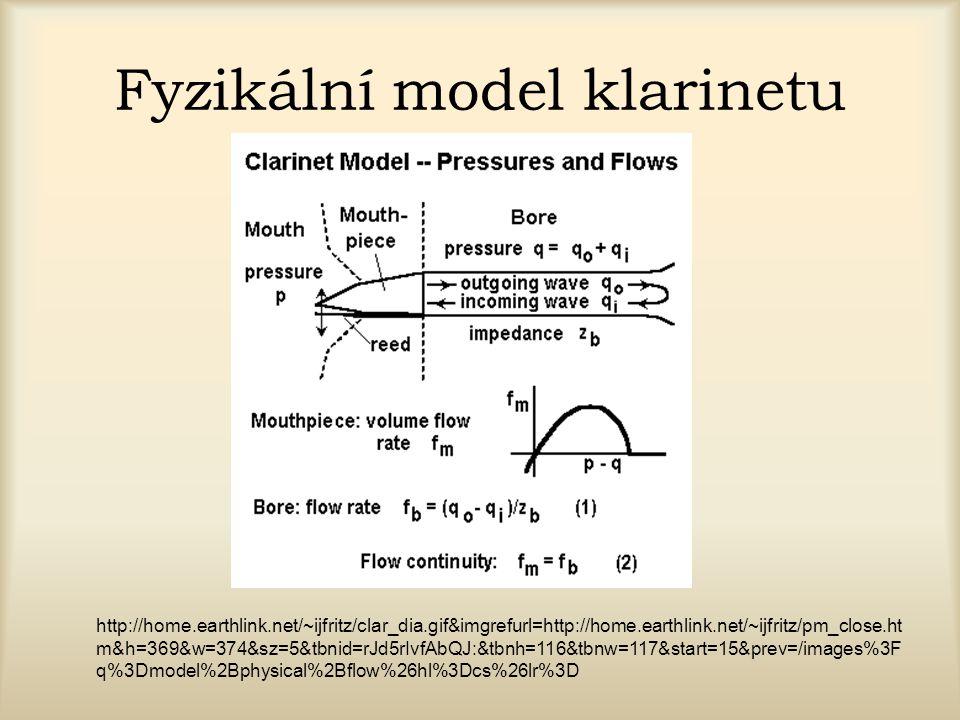 Fyzikální model klarinetu