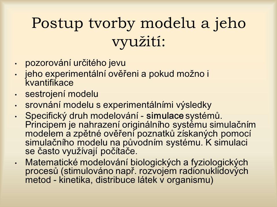 Postup tvorby modelu a jeho využití: