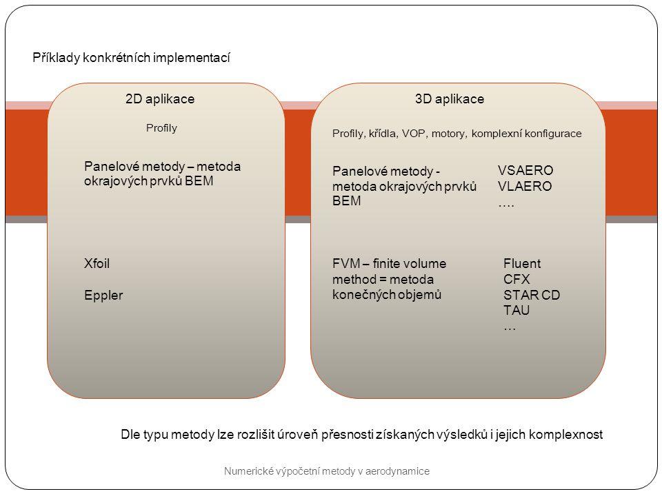 Příklady konkrétních implementací
