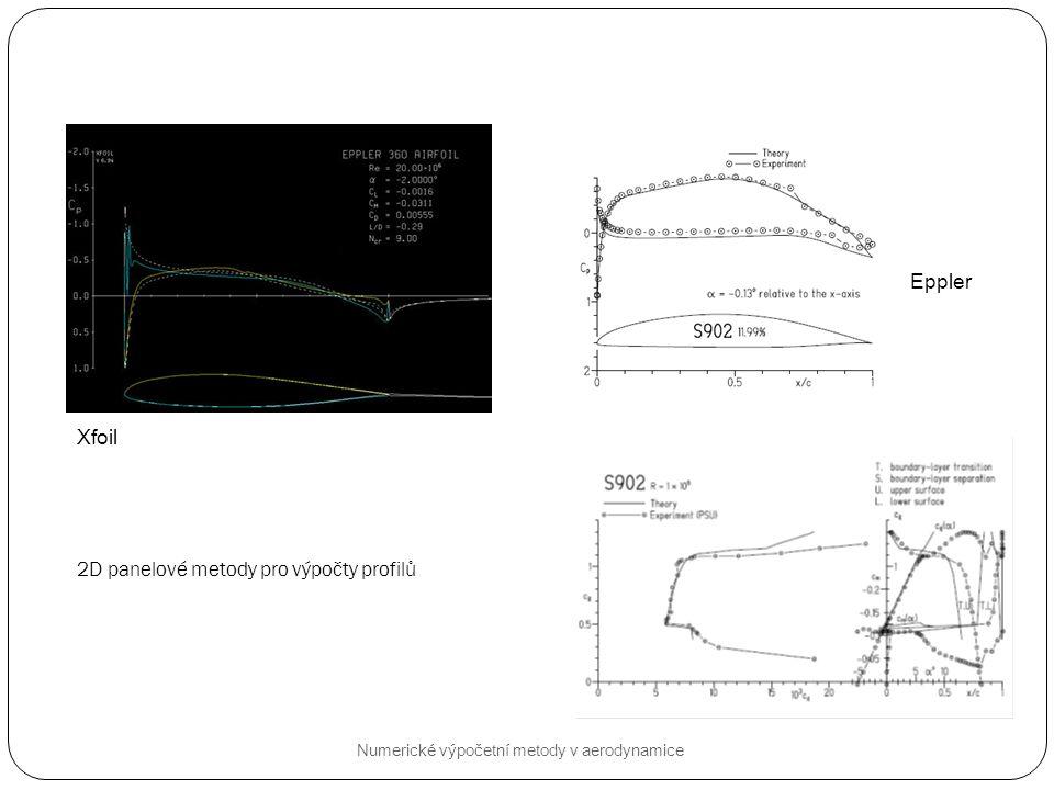 2D panelové metody pro výpočty profilů