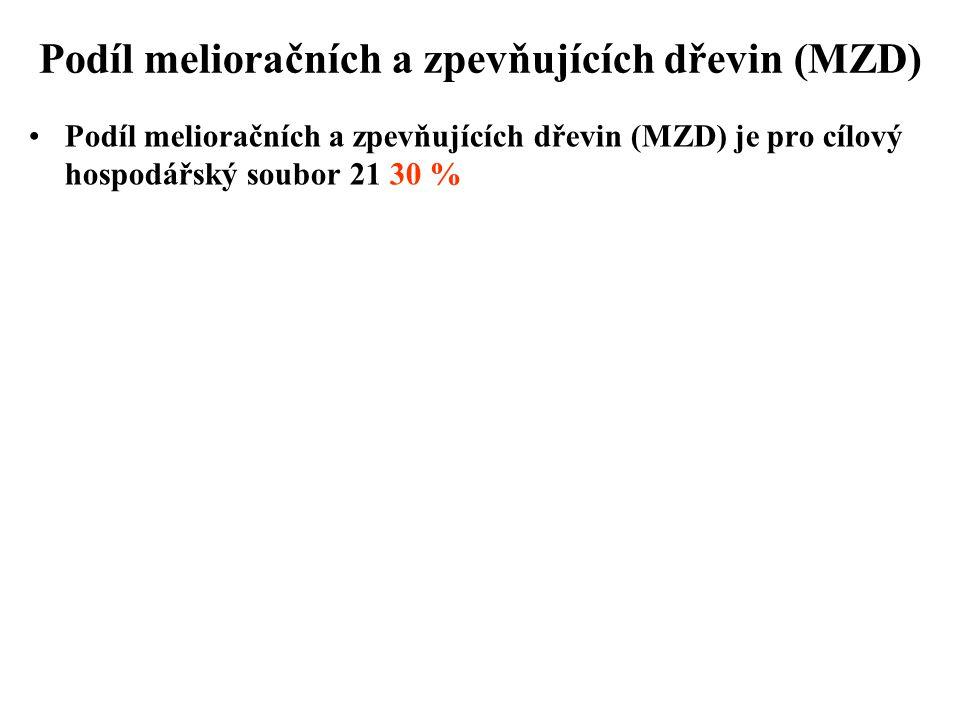Podíl melioračních a zpevňujících dřevin (MZD)