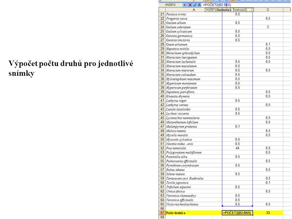Výpočet počtu druhů pro jednotlivé snímky