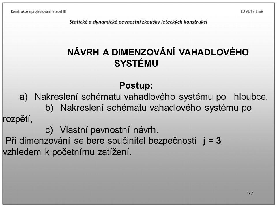 NÁVRH A DIMENZOVÁNÍ VAHADLOVÉHO SYSTÉMU