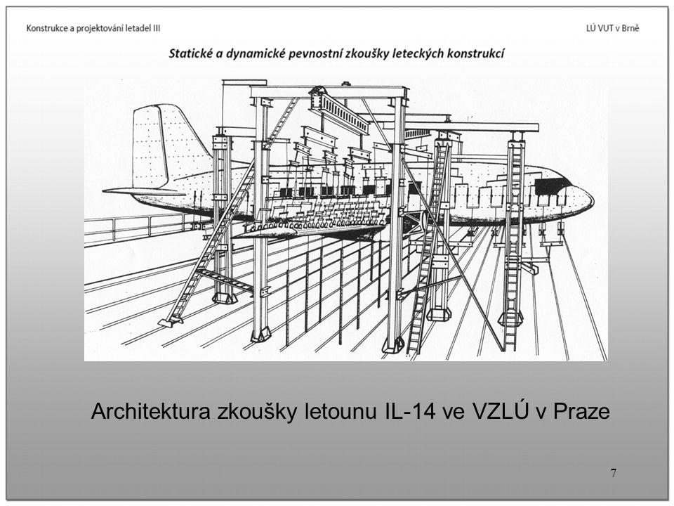 Architektura zkoušky letounu IL-14 ve VZLÚ v Praze