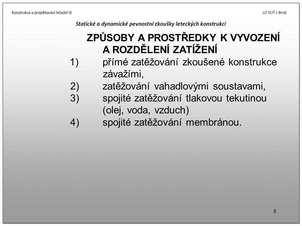 2) zatěžování vahadlovými soustavami,