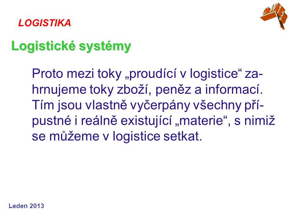 """CW13 LOGISTIKA. Logistické systémy. Proto mezi toky """"proudící v logistice za-hrnujeme toky zboží, peněz a informací."""