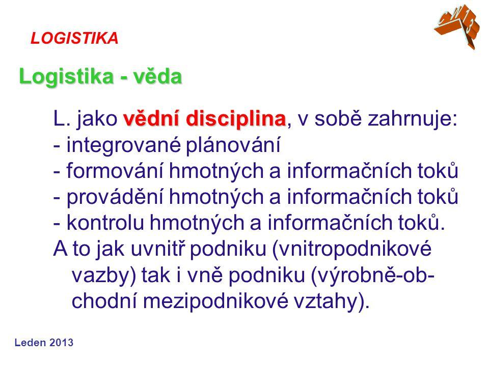 L. jako vědní disciplina, v sobě zahrnuje: - integrované plánování