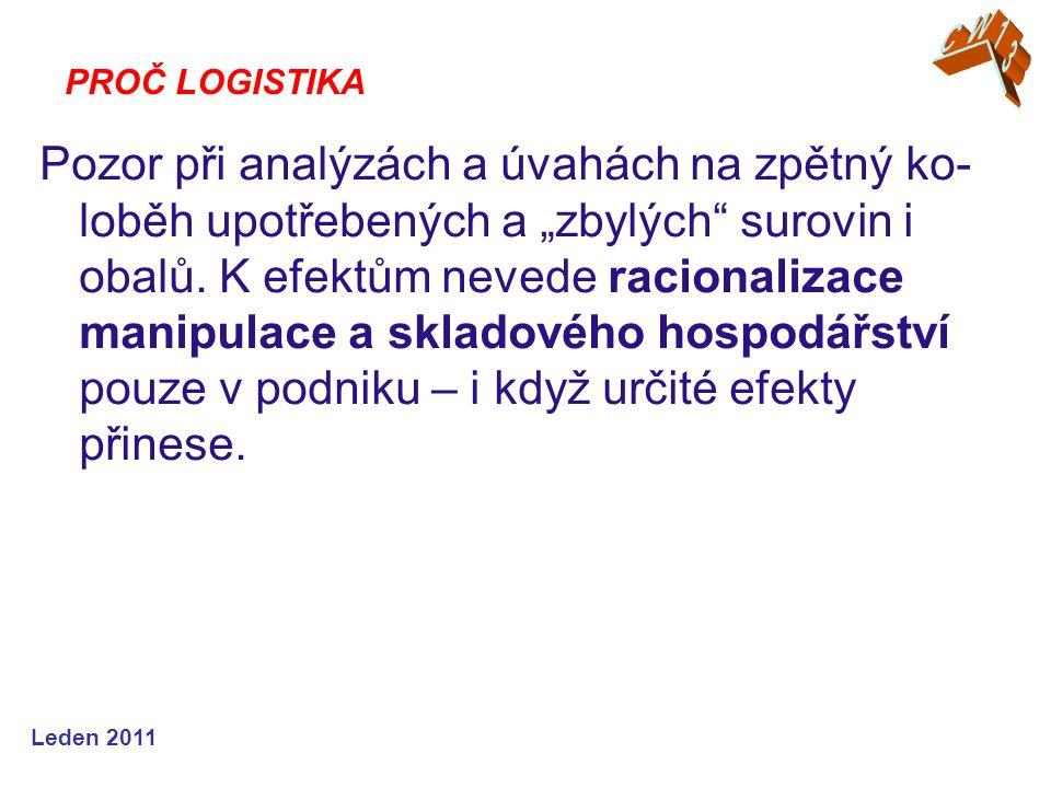 CW13 PROČ LOGISTIKA.