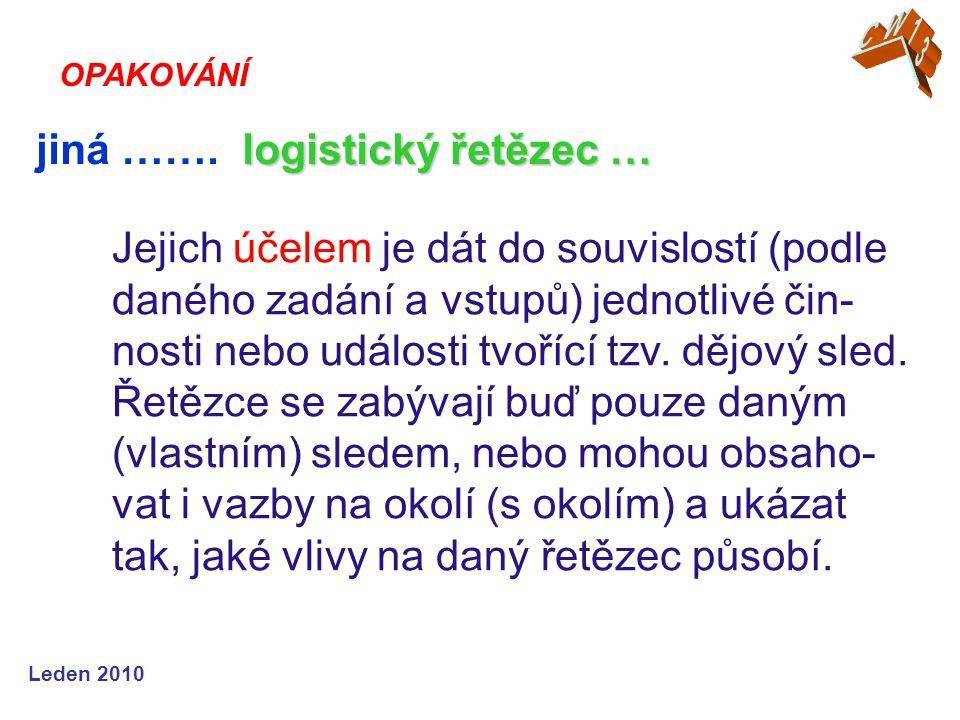 jiná ……. logistický řetězec …