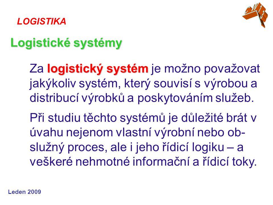 CW13 LOGISTIKA. Logistické systémy.
