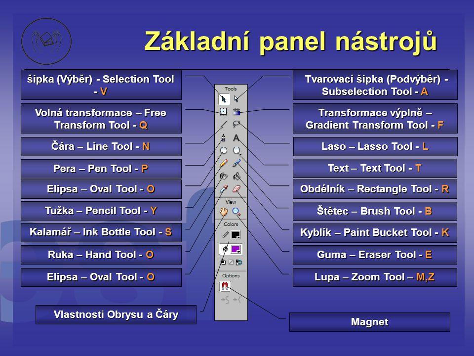 Základní panel nástrojů