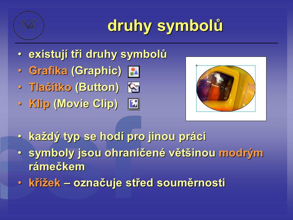 druhy symbolů existují tři druhy symbolů Grafika (Graphic)