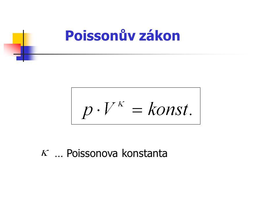 Poissonův zákon … Poissonova konstanta