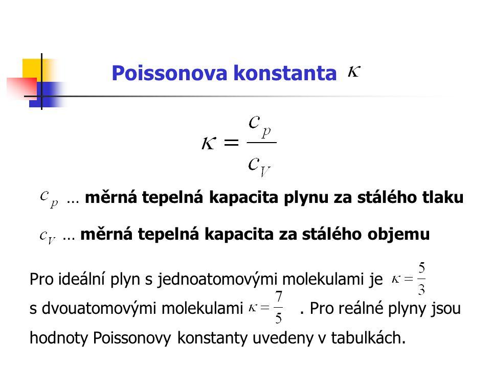 Poissonova konstanta … měrná tepelná kapacita plynu za stálého tlaku